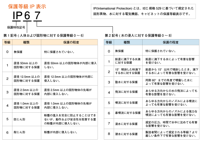 http://www.hanwha-japan.com/products/ip-2000ptz/